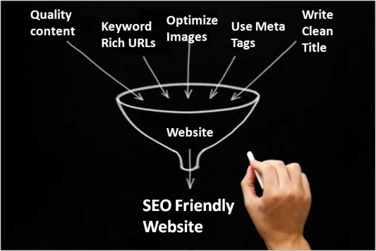 SEO Key Factors