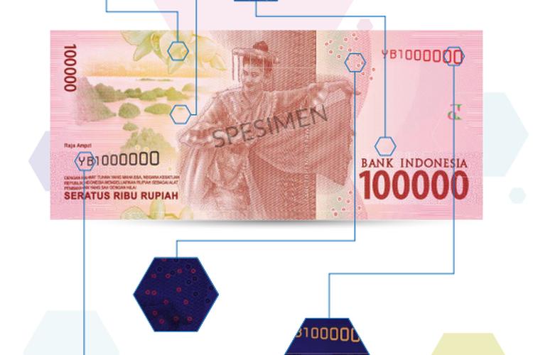 Unik, Ada Rasi EURion pada Uang Pecahan Rp 100.000, Apa Artinya