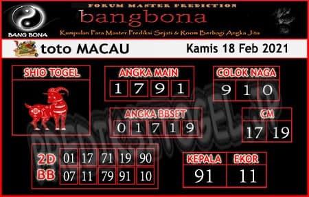 Prediksi Bangkok Toto Macau Kamis, 18 Februari 2021