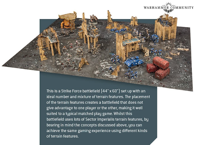 terreno de batalla  9a edición 40k