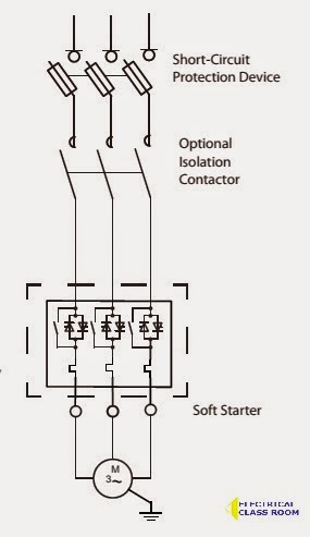 Soft starters controlled motor circuit