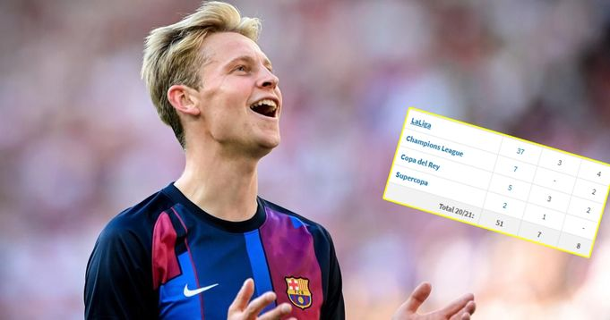 Four talking point that proves Frenkie De Jong is Barca's most influential player right now
