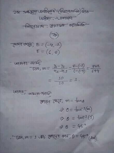 SSC Higher Mathematics Assignment Answer 2021 pdf download Class 9-10 4