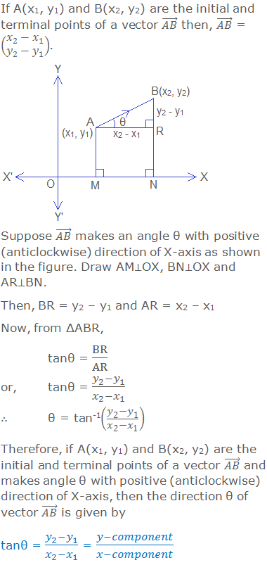 If A(x1, y1) and B(x2, y2) are the initial and terminal points of a vector (AB) ⃗ then, (AB) ⃗ = (■(x_2-x_1@y_2-y_1 )).  Suppose (AB) ⃗ makes an angle θ with positive (anticlockwise) direction of X-axis as shown in the figure. Draw AM⊥OX, BN⊥OX and AR⊥BN.  Then, BR = y2 – y1 and AR = x2 – x1 Now, from ΔABR, tanθ = BR/AR or,tanθ = (y_2-y_1)/(x_2-x_1 ) ∴θ = tan-1((y_2-y_1)/(x_2-x_1 )) Therefore, if A(x1, y1) and B(x2, y2) are the initial and terminal points of a vector (AB) ⃗ and makes angle θ with positive (anticlockwise) direction of X-axis, then the direction θ of vector (AB) ⃗ is given by tanθ = (y_2-y_1)/(x_2-x_1 ) = (y-component)/(x-component)