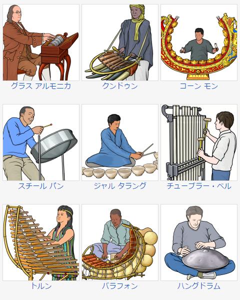 楽器のフリー素材 free illustrations