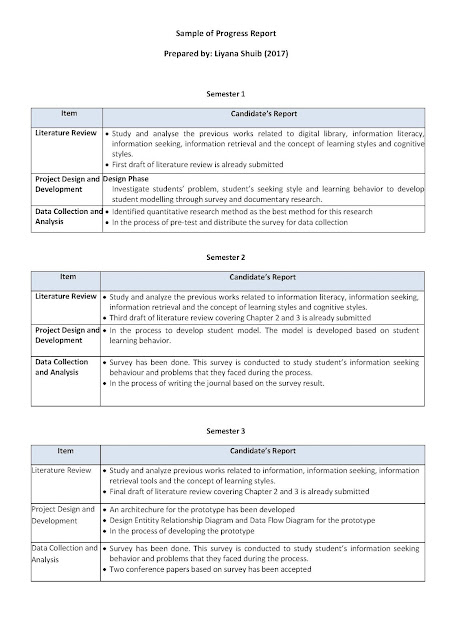 How to fill in your Research Progress report? ~ Liyana Shuib