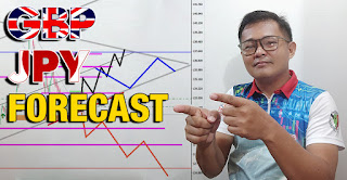 Currency Monitoring GBP/CAD and GBP/JPY Forecast - Forex Trading tutorials for beginners in the Philippines