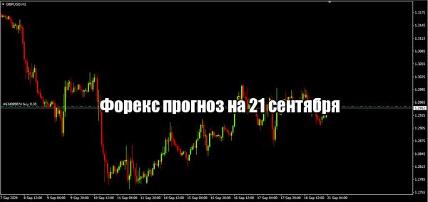 Форекс прогноз основных валютных пар на 21 сентября