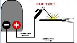 Polaritas DCEP