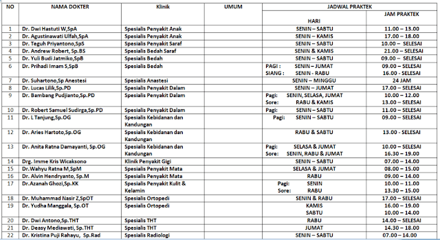 Jadwal Dokter RS Yakkum Purwodadi (Terbaru)