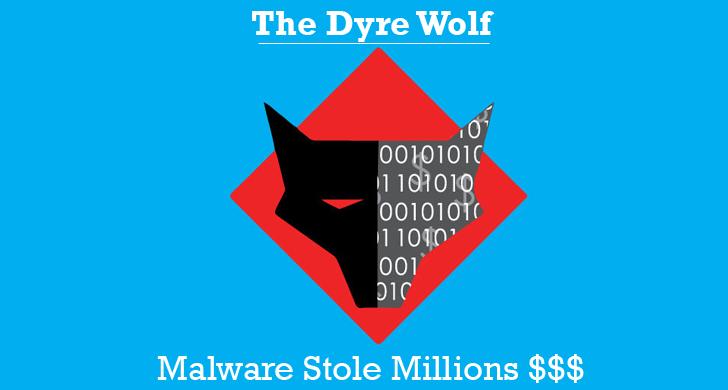dyre-wolf-malware