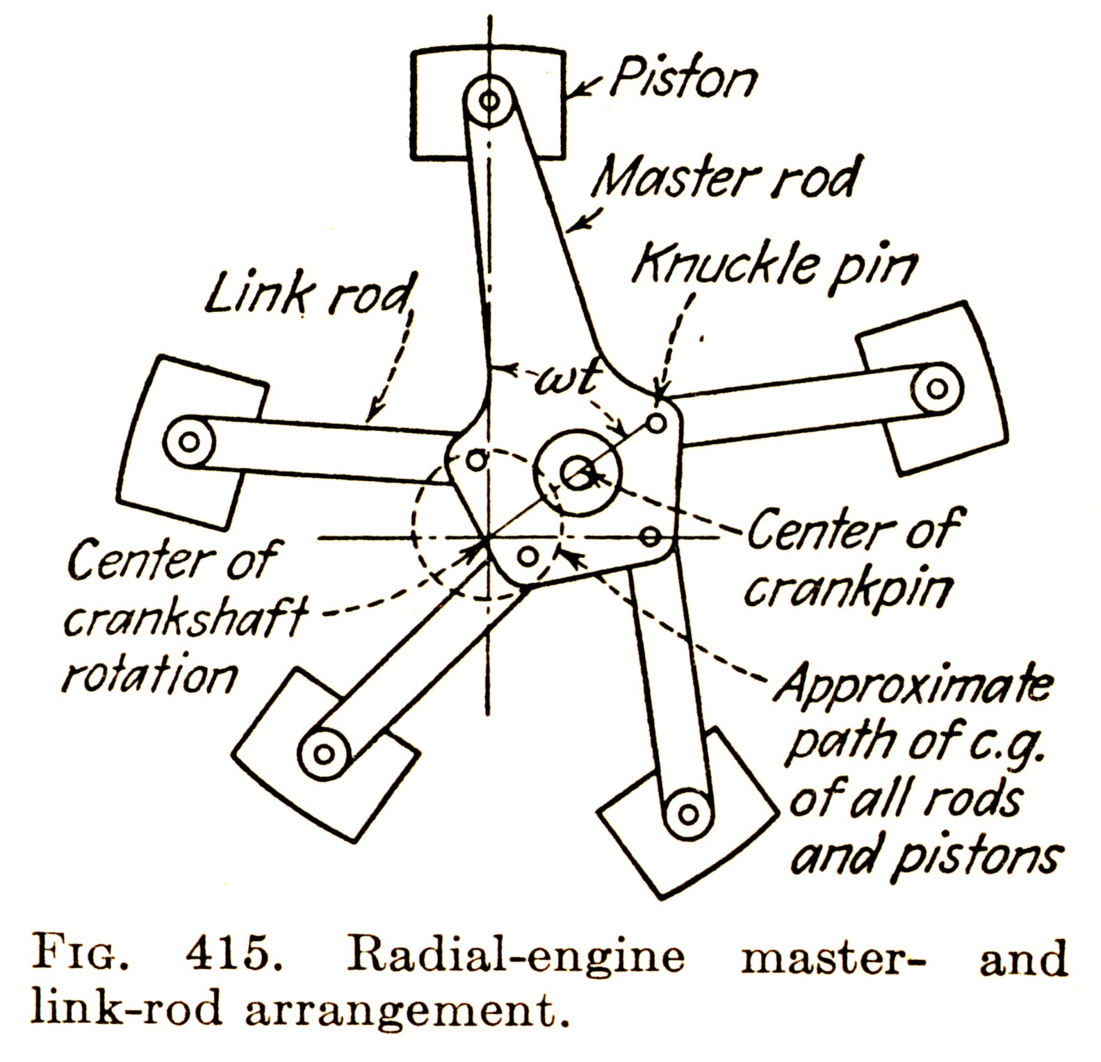 Radial Airplane Engine Fuel Flow Diagram additionally Different Plants Used For Generation Of Electric Power moreover Ravi Jet Engine U11 Me380 also Airplane Engines Part 2 Jet Engines as well Jet Engine Design. on turbofan engine schematic