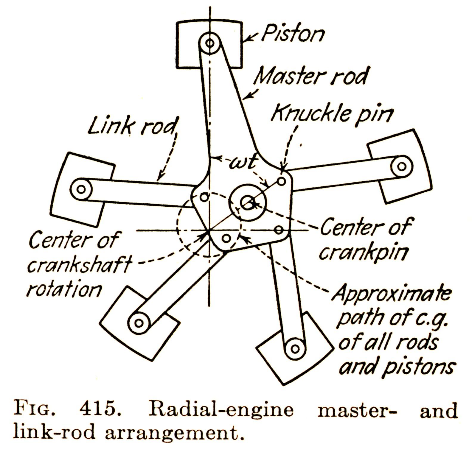 jet engine parts diagram ge dryer timer switch wiring radial diagrams