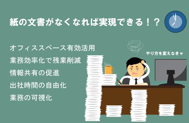 ビジネス改革の第一歩は、紙の文書をなくすこと