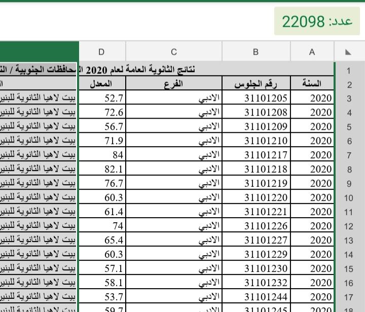 الثانوية العامة التوجيهي غزة الضفة اعلان نتائج اوائل الشهادة