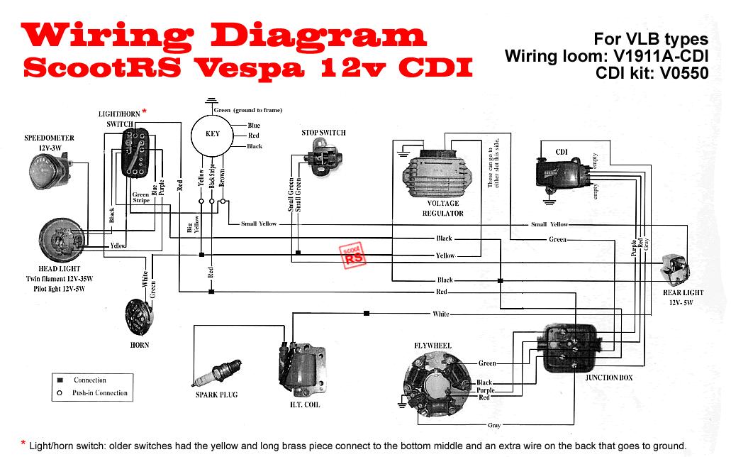 SEE WHAT I SAW: wiring diagram for vespa,bajab,vijay super Wiring Vespa Super on lamborghini super, maserati super, aprilia super,