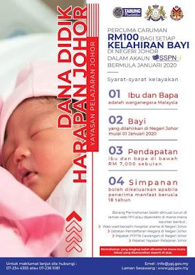 Permohonan Dana Didik Harapan Johor 2020 (Borang)