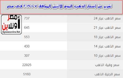 تقرير عن أسعار الذهب اليوم الاثنين الموافق 7-1-2019 فى مصر