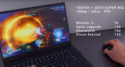 Razer Blade 15: Most Expensive and Small Gaming Laptop - Screen