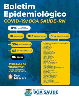 Boletins Epidemiológicos 86 a 90