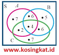 kunci jawaban matematika kelas 7 halaman 181 - 183 ayo kita berlatih 2.10