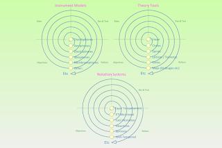 Music Visualisation Platform: Further Rollout Cycles (First Cut). #VisualFutureOfMusic #WorldMusicInstrumentsAndTheory