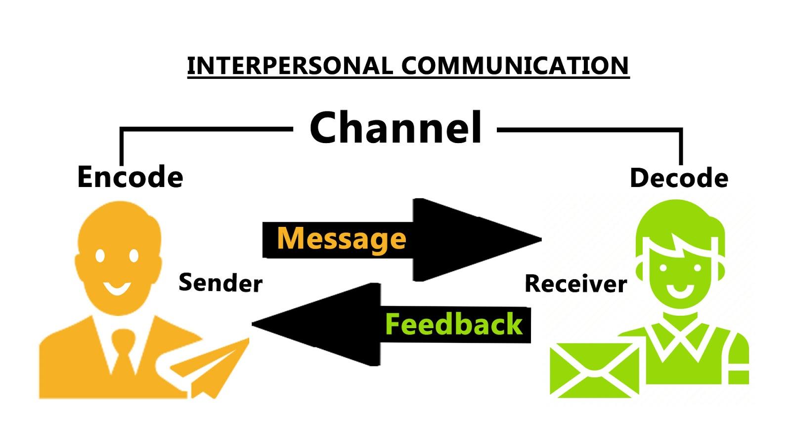 Amisha Parida Everydays Sharing Typology Communication
