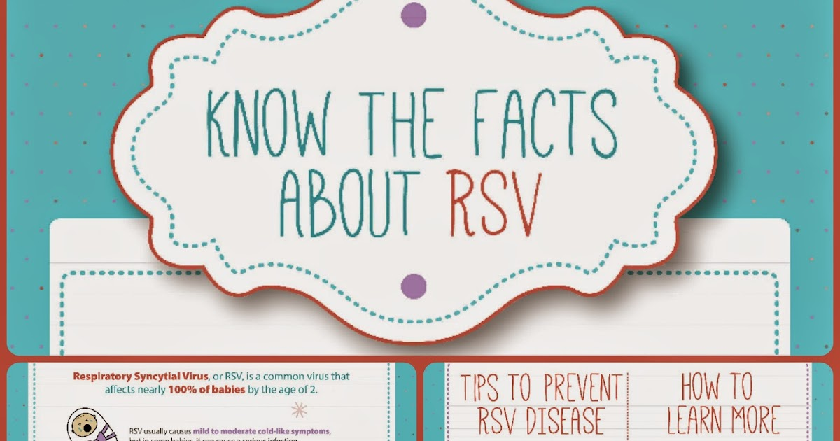 Rsv When To Go To Emergency Room