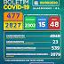 Boletim COVID-19: Confira a atualização deste domingo (09) para os casos de coronavírus em Alagoinhas