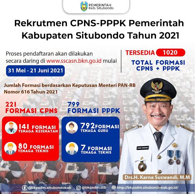 Penerimaan CPNS di Situbondo 2021