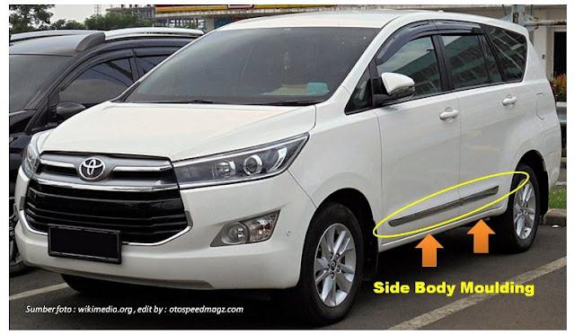 harga-dan-Fungsi-Side-Body-Moulding-kendaraan