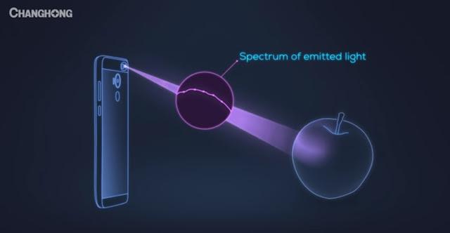 Top 9 Futuristic Smartphone | 2020 Unusual Smartphone