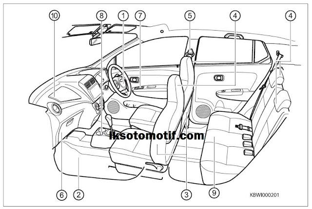 Bagian interior Mobil Toyota Agya