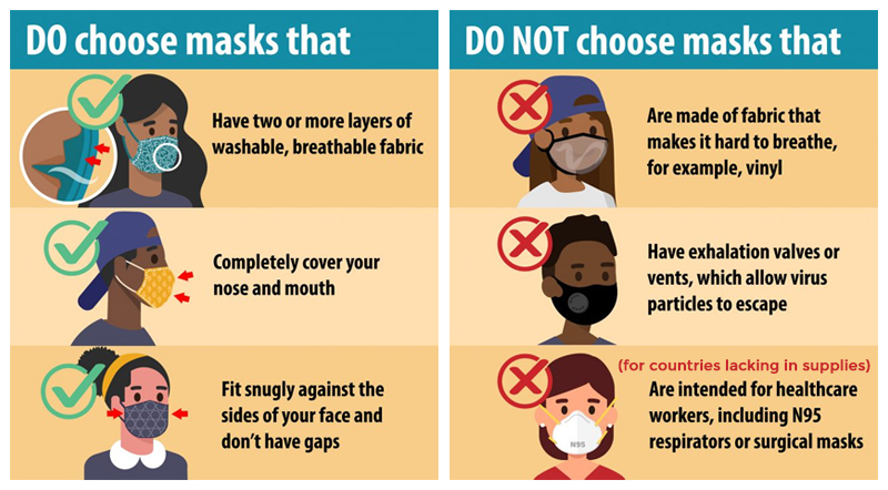 How to choose your covid mask