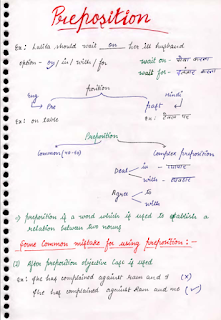 Preposition Book PDF Download in Hindi