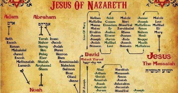 Christians Stands With Israel: The Genealogy of Yeshua (Jesus Christ the  Messiah)