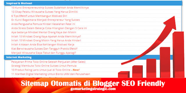 Sitemap Otomatis di Blogger SEO Friendly