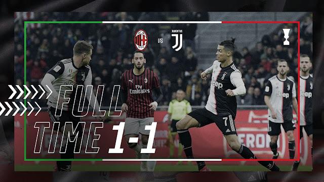 AC Milan 1-1 Juventus, Late Ronaldo Penalty Gives Juve Advantage In Coppa Italia (Video Highlight)