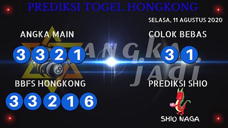 Prediksi Angka Jitu Togel Hongkong Selasa 11 Agustus 2020