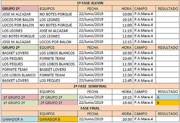 Maratón Baloncesto 3x3 Aranjuez