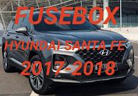 letak box sekring HYUNDAI SANTA FE 2017-2018