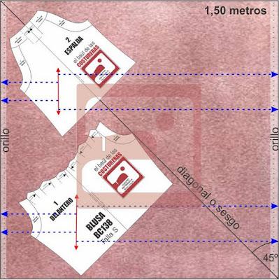 El bies de una tela se forma cuando la línea diagonal se encuentra en 45º de cualquier orilla recta