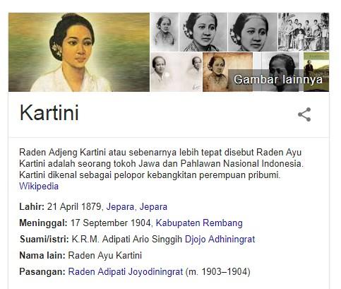 Fakta-Fakta Menarik Tentang R.A. Kartini Seorang Pahlawan Indonesia