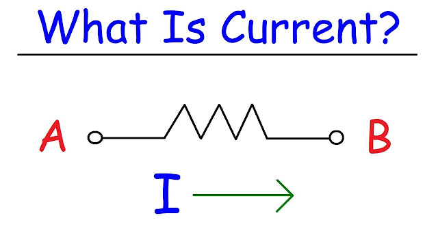 What Is Current