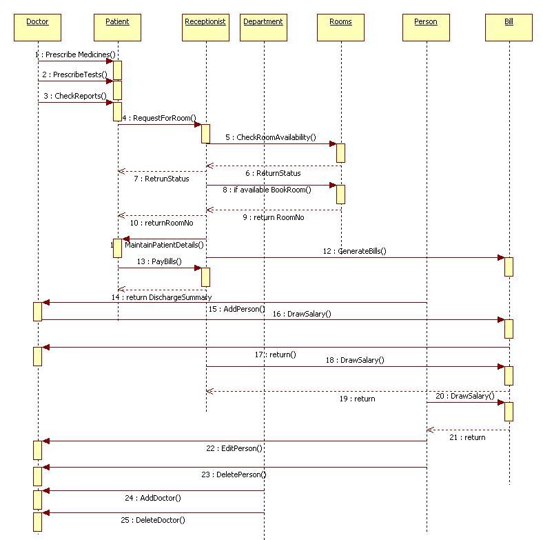 bmw r1200gs fuse box isuzu fuse box wiring diagram