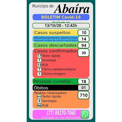 Abaíra registra 12 novos casos de Covid- 19