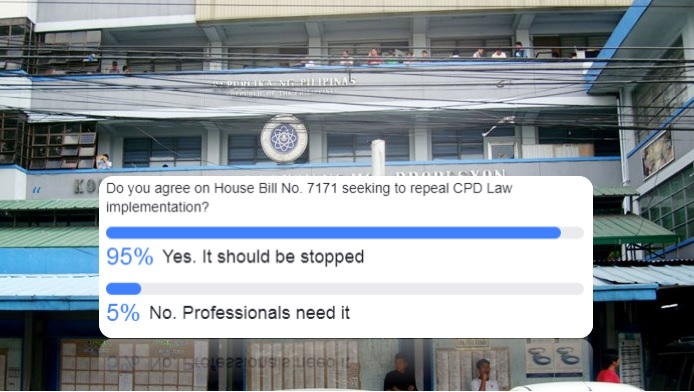 PRC Board News Poll Results: 95% agree to repeal CPD Law