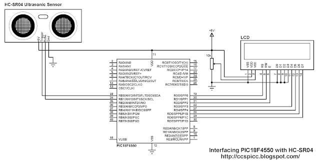 Interfacing PIC18F4550 with HC-SR04 ultrasonic sensor circuit