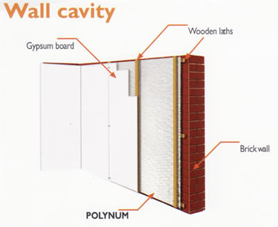 http://www.sumbercahayaindosteel.com/2016/10/insulation-polynum-super.html
