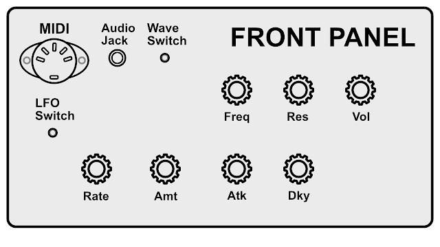 DIY synth panel